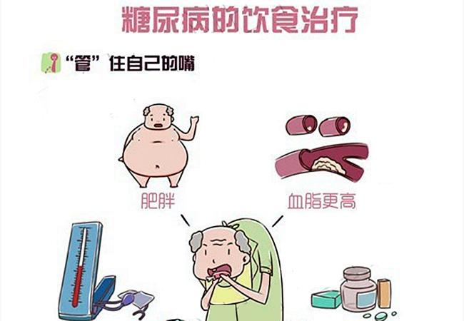 肥胖是糖尿病的元凶之一!减重10公斤便可反转糖尿病!