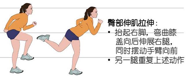 跑得越多瘦得越多?别傻了!这些误区大部分人都犯过!